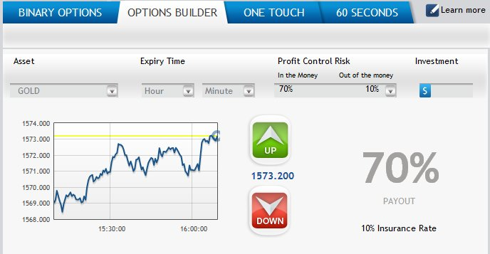 Risks in option trading