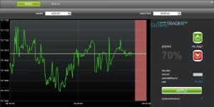 GlobalTrader365 Pro Trading Screen