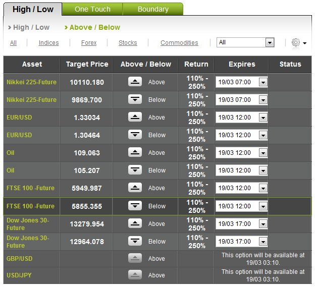 Option Fair Trading Screen