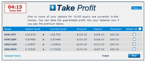 AnyOption Take Profit Feature