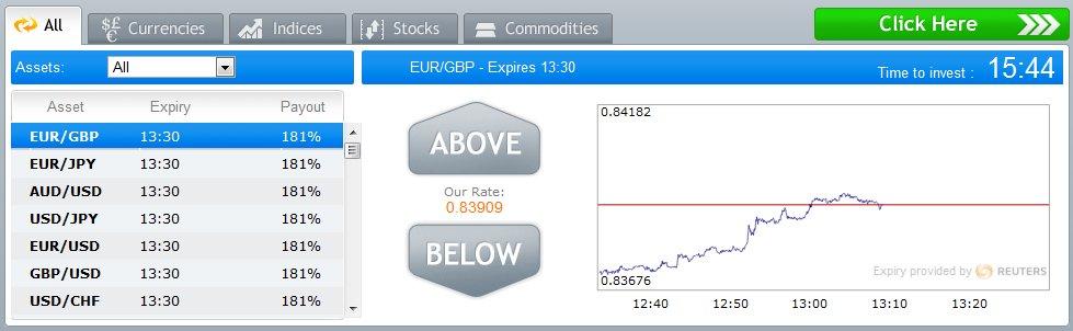 TradoLogic Trading Screen