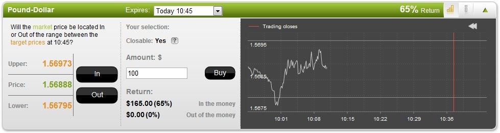 Boundary/Range Trading Feature