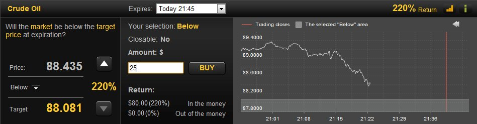 24option Above Below Trading