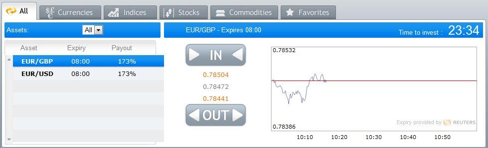 OptionBit Range Trading