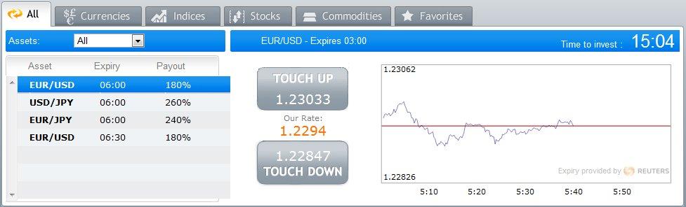 OptionBit Touch Trading