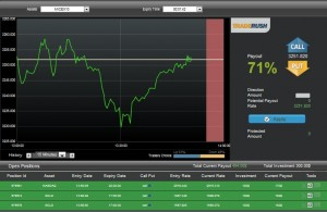 Binary Options Investing