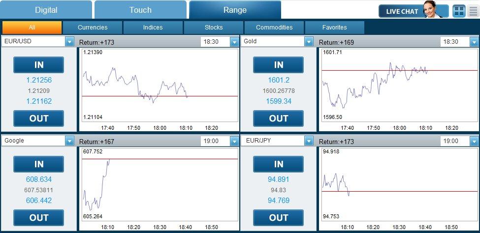 XPMarkets Range Trade Screen