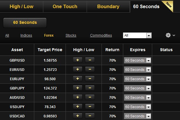 24option 60 Second Binary Options