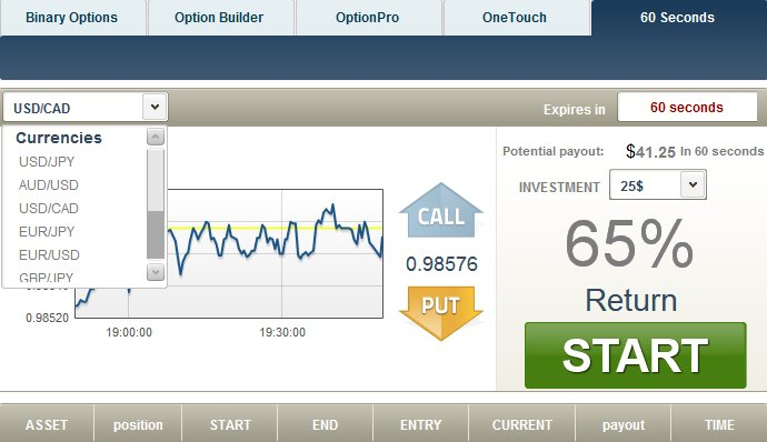 60 sec binary options demo account