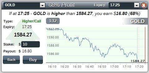 MarketsWorld Active Buy Box