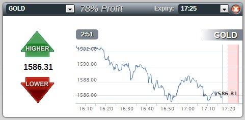 MarketsWorld Order Box