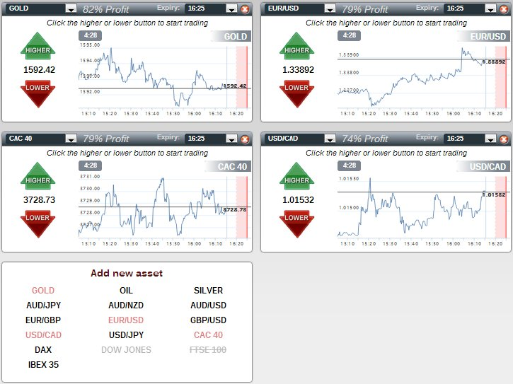 MarketsWorld Trade Boxes