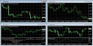 Binary Option Robot can trade Binary Options both manually and automatically