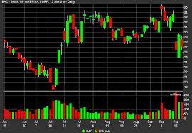 Al trade forex broker