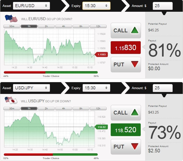 Ffa trading strategies