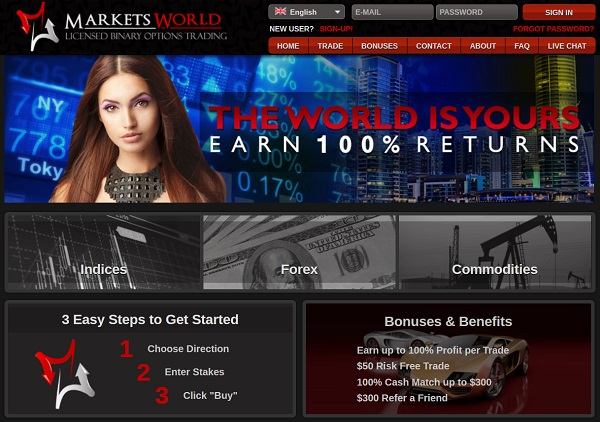 marketsworld.com