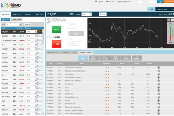 365 binary option review